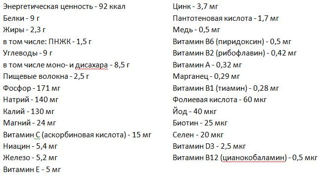 Количество веществ - Формула-1 гербалайф